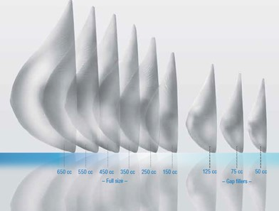 mentor breast implant size chart